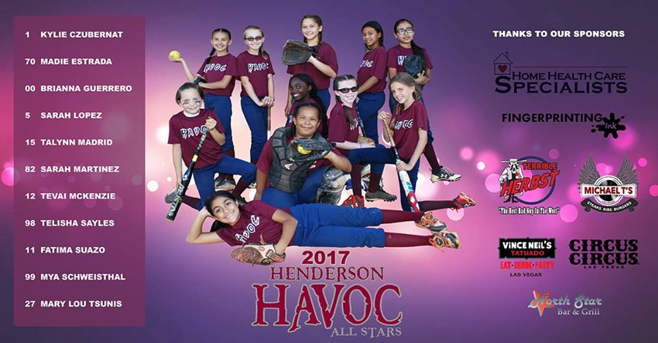 fingeprinting service for henderson havoc allstar
